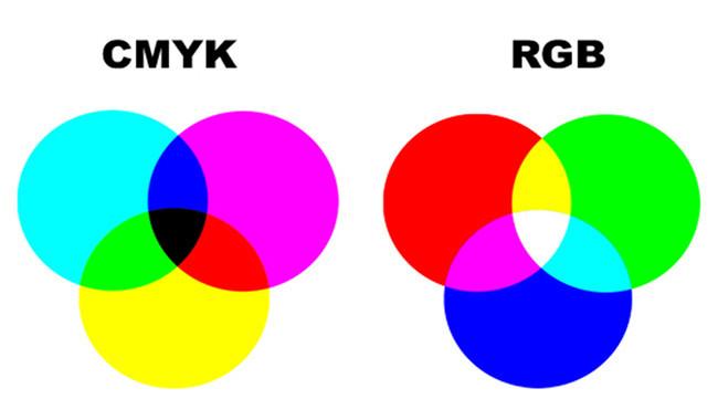 Цветовые модели для веб модельное агенство учалы