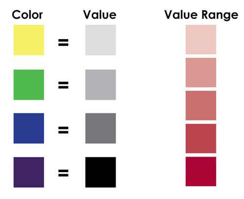color-tutorial_values